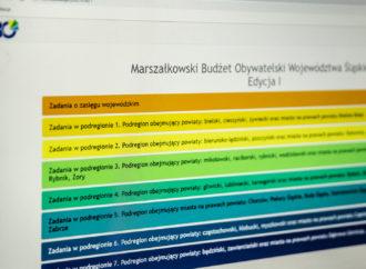 I edycja Marszałkowskiego Budżetu Obywatelskiego. Wśród zwycięzców projekty z Chorzowa