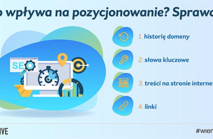 Pozycjonowanie stron internetowych w Chorzowie- złoty środek na dobry wizerunek firmy