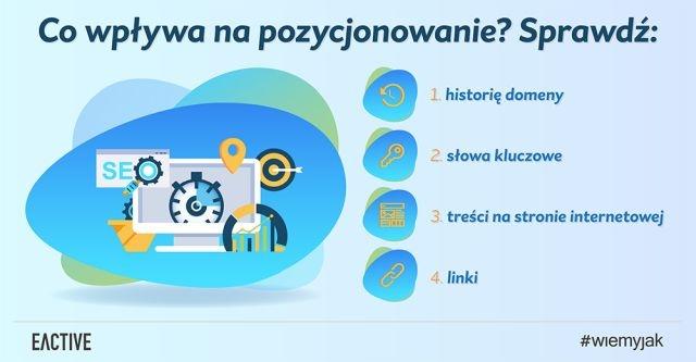 Pozycjonowanie stron internetowych w Chorzowie – złoty środek na dobry wizerunek firmy